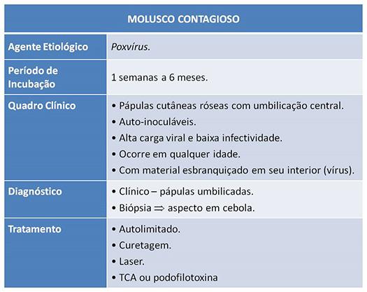 molusco-contag